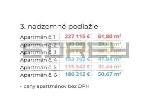 Gunduličova 8, 811 05 Bratislava